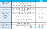 """据仁寿县教育和体育局消息,仁寿县发布了2020年义务教育学校招生政策的有关内容。(一)招生原则1、坚持义务教育""""适龄、免试、就近""""的原则,全面实行划片招生。即根据区域内适龄儿童、少年人数分布和学校布局"""